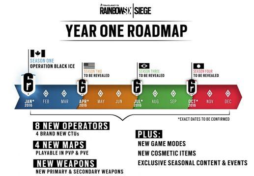 rainbow six siege year one