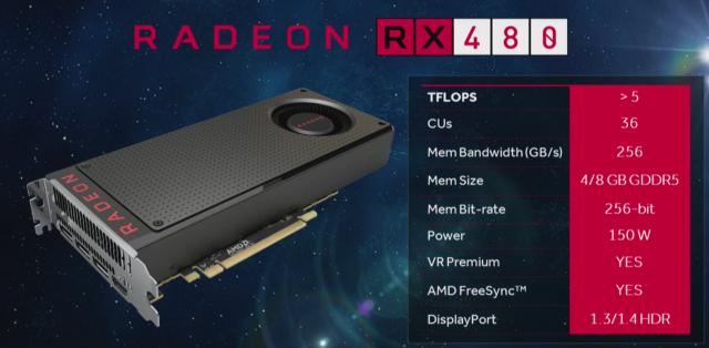 radeon-480