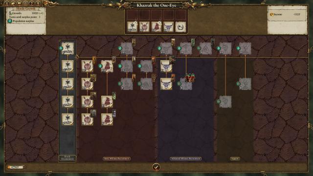 total war warhammer beastmen guide (1)