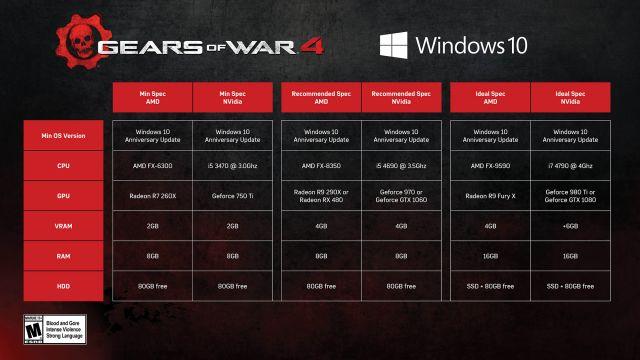 Gears of War 4 PC specs