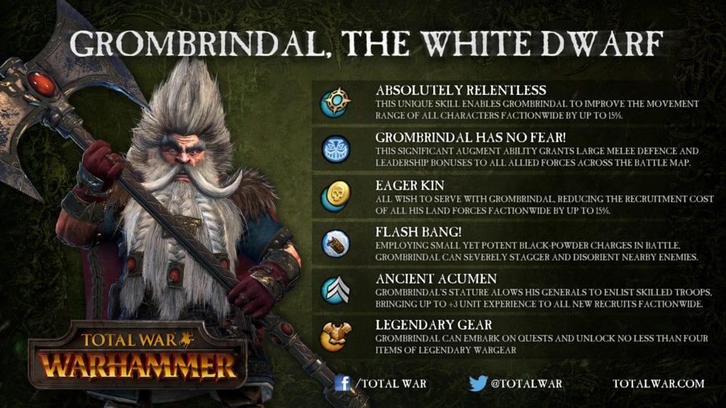 Total War Warhammer  Tyrion Skill Build