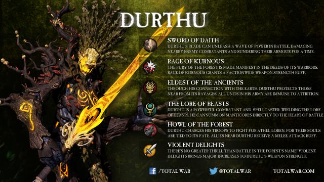 tww-durthu