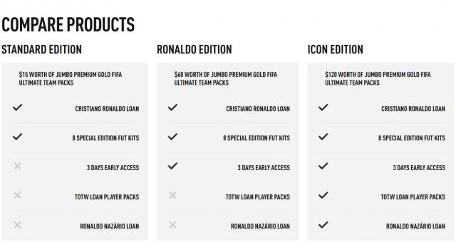 fifa18-comparison-editions