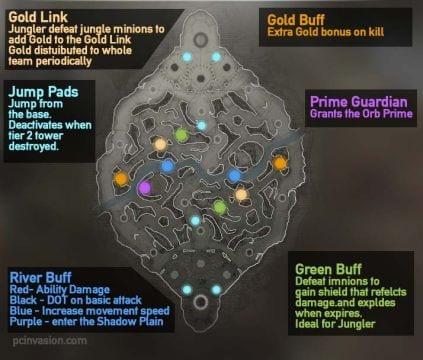 Paragon Map And Buffs