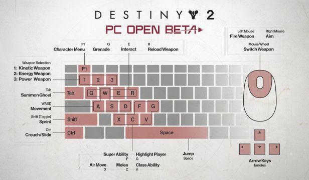 destiny 2 beta pc controls