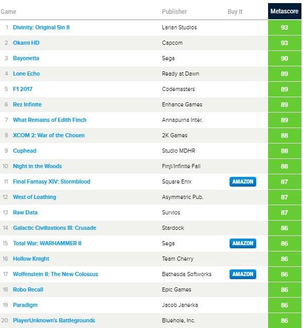 Top Games PC 2017 Metacritic