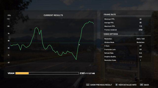 Far Cry 5 Benchmark Low Borderless