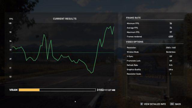 Far Cry 5 Benchmark Ultra Borderless