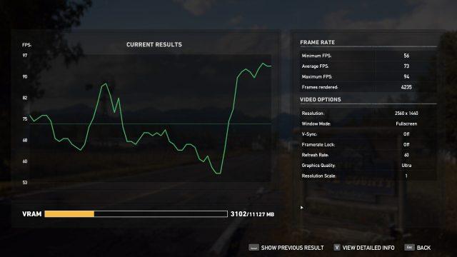 Far Cry 5 Benchmark Ultra Fullscreen