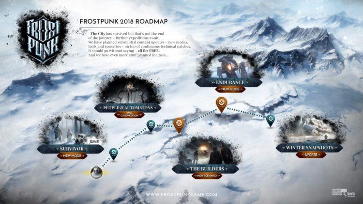 Frostpunk free update roadmap revealed for 2018