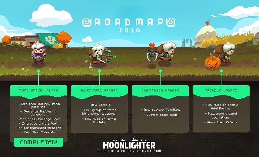 Moonlighter Roadmap