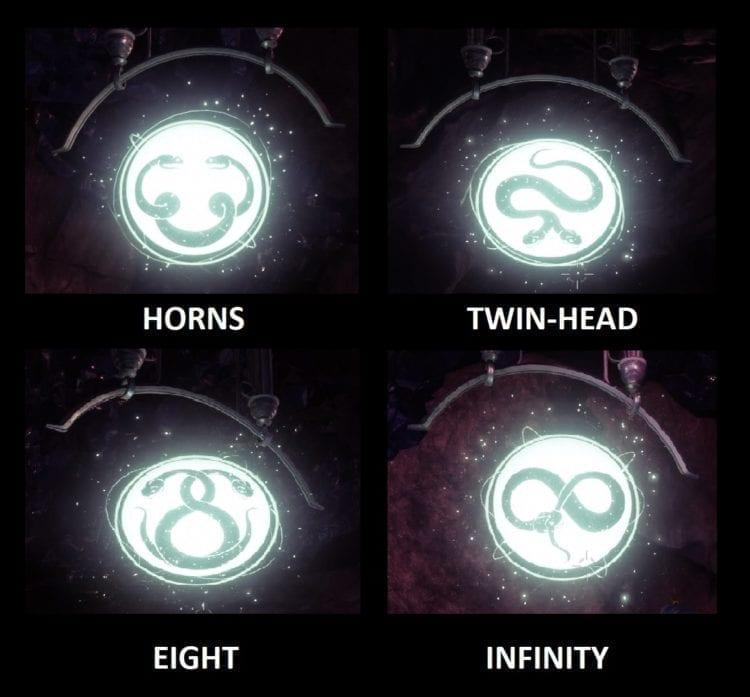 Last Wish Raid Destiny 2 Forsaken Kalli Boss Symbols
