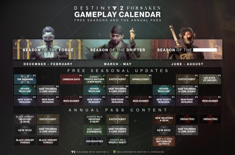 Destiny 2 Black Armory Calendar