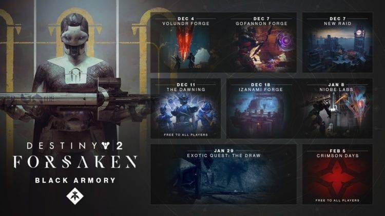 Destiny 2 Black Armory Calendar Season Of The Forge