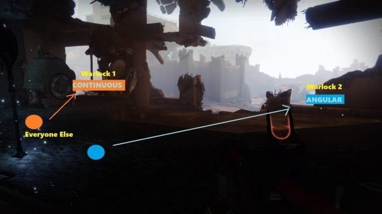 Destiny 2 Black Armory Insurrection Prime Alternative Static Strat Example A