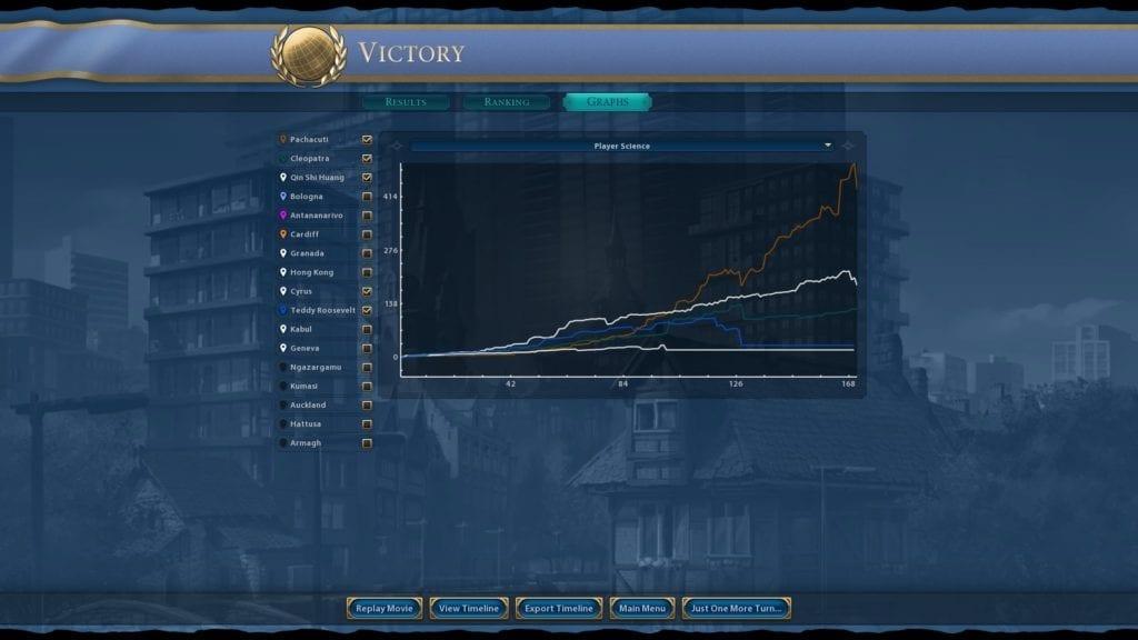 Civilization VI: Gathering Storm - Inca Deity Guide   PC Invasion