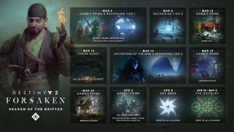 Destiny 2 Joker's Wild Season Of The Drifter Guide Calendar
