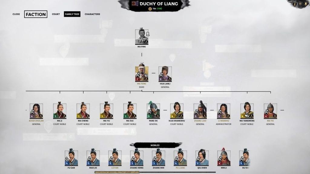 Ma Teng Total War Three Kingdoms Guide Family
