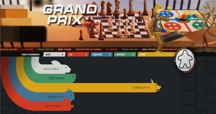 Steam Summer Sale 2019 Best Deals Grand Prix Event