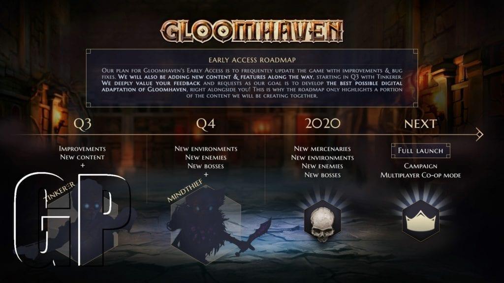 Gloomhaven Roadmap