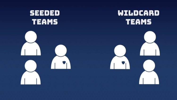 Farming Simulator League Teams