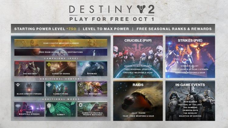 Destiny 2 Shadowkeep Vs New Light free-to-play