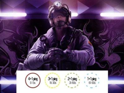 Rainbow Six Siege nerfs and buffs rework