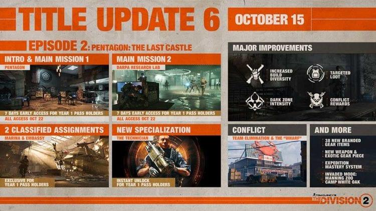 The Division 2 Episode 2 Pentagon The Last Castle Update