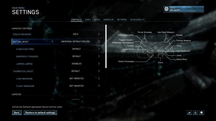 Hre Controller 1