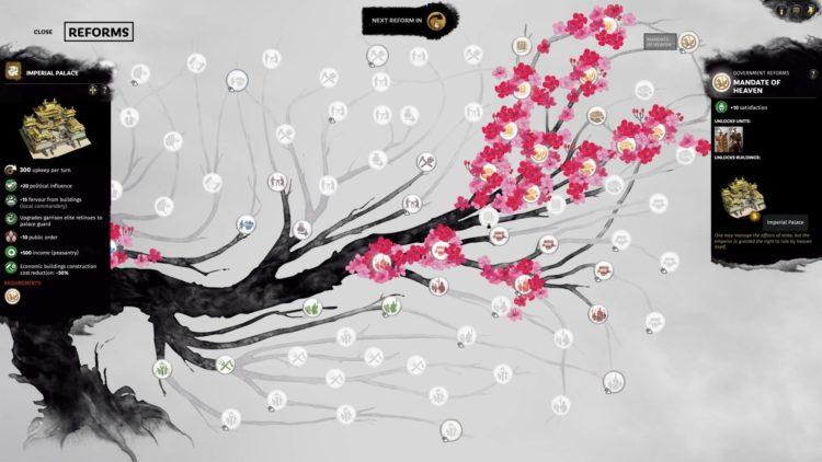Mandate Of Heaven Guide Total War Three Kingdoms Han Empire Liu Hong Mandate War Post Campaign Reform