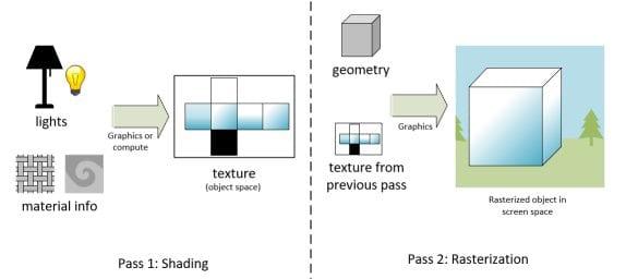 Directx 12 Ultimate Set To Bridge Graphics Gap Between Pc And Xbox1