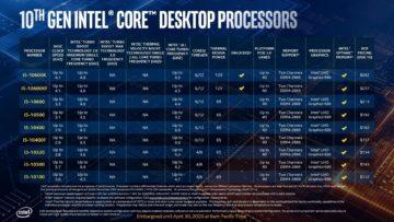 Comet Lake CPU Pricing 2