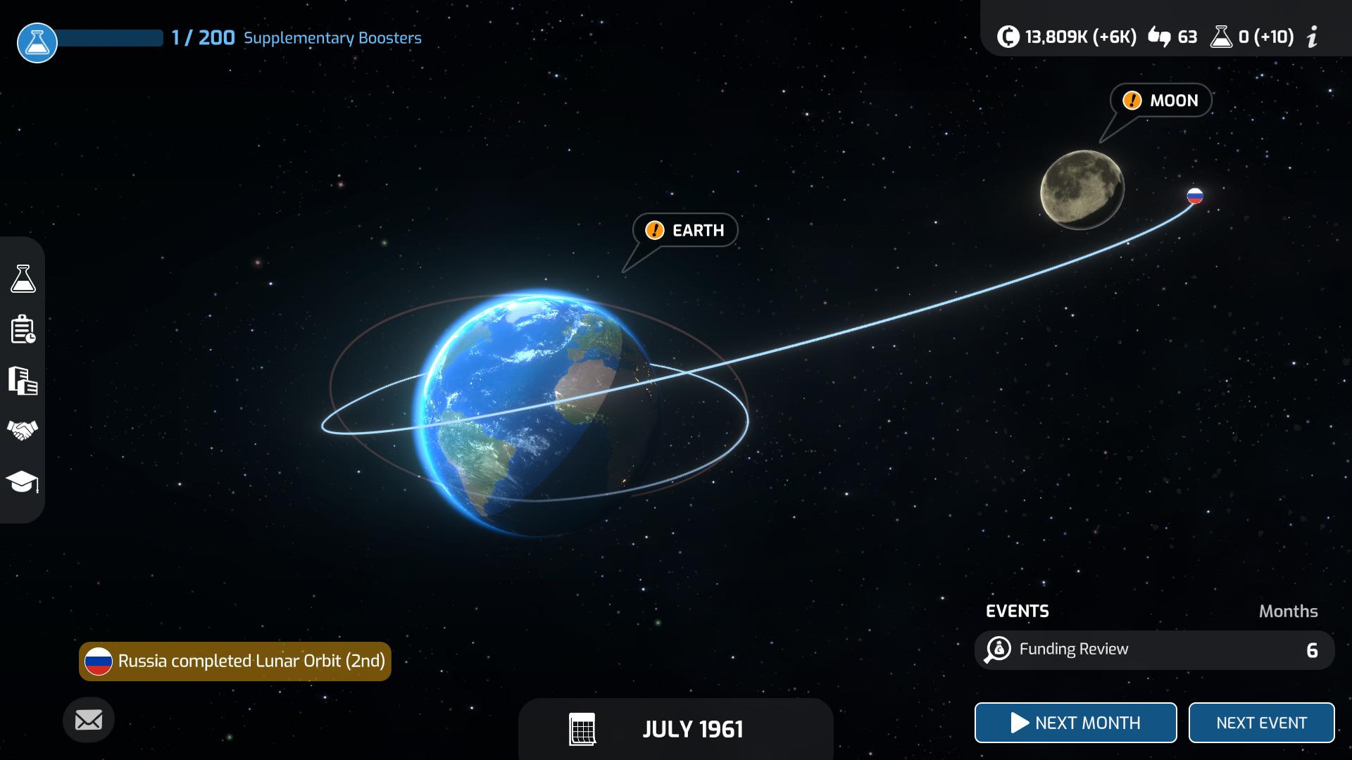 Mars Horizon Orbit