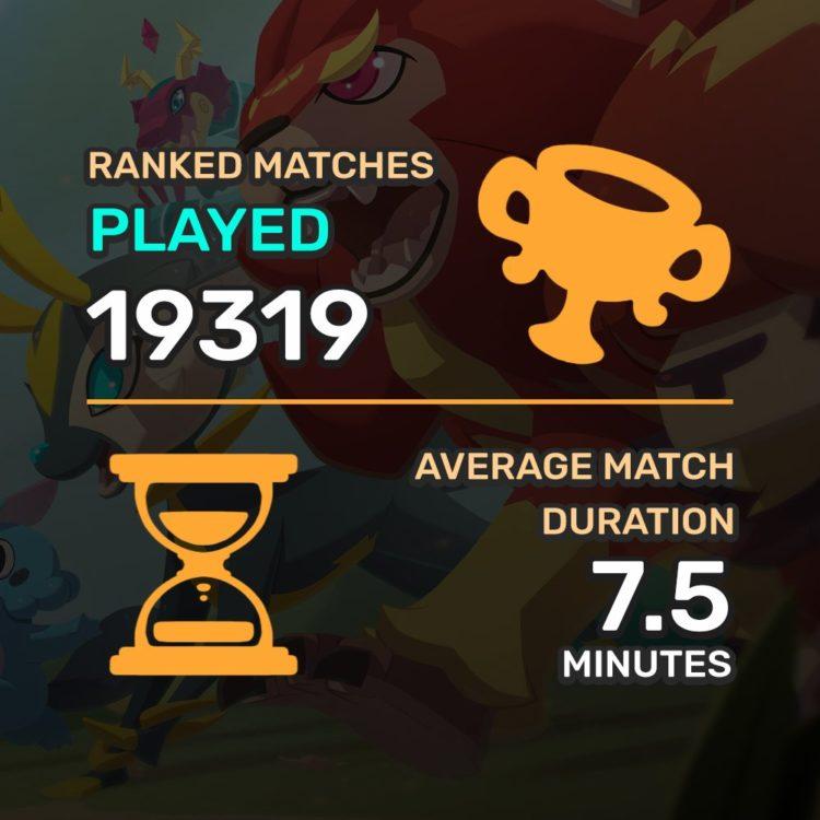 Temtem Ranked Matchmaking Match Stats