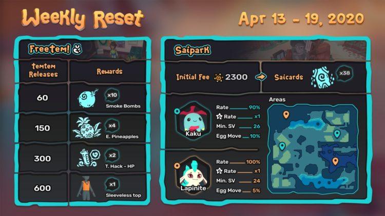 Temtem Weekly Reset rewards April 13 19