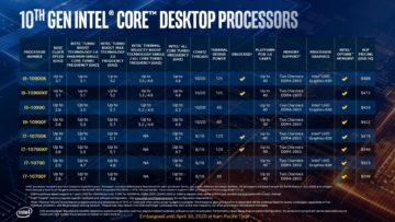 Intel Comet Lake CPU Pricing 1