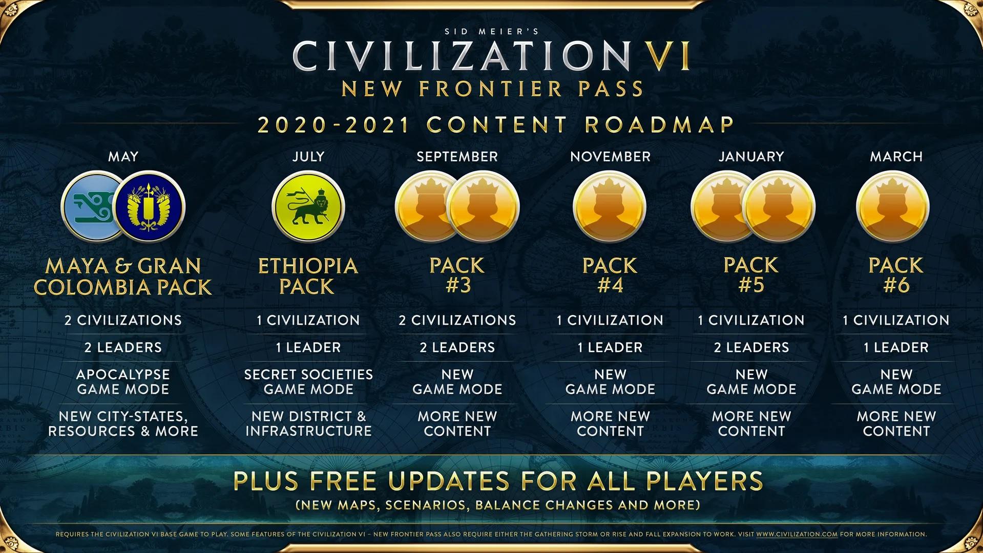 Civ Vi Roadmap