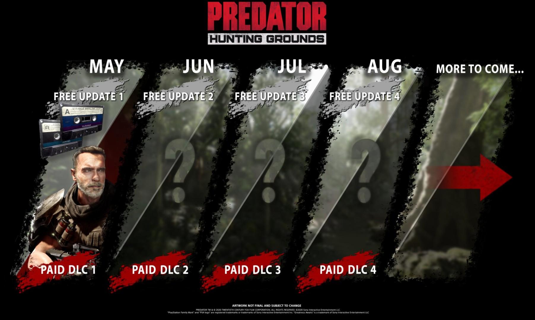 Predator Hunting Grounds Roadmap