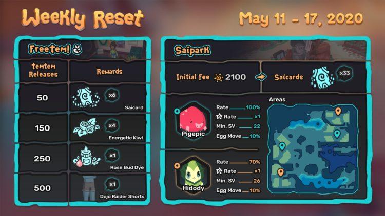 Temtem Weekly Reset May 11 17 FreeTem Saipark