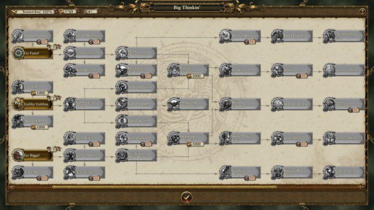 Total War Warhammer Ii The Warden & The Paunch Greenskins Overhaul Waaagh Scrap Grom The Paunch 2 Tech