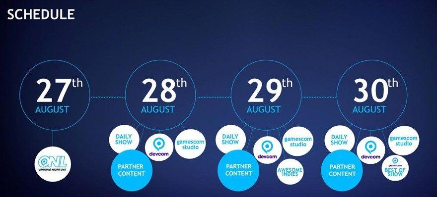 Gamescom 2020 2