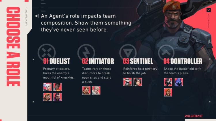 Agent Roles