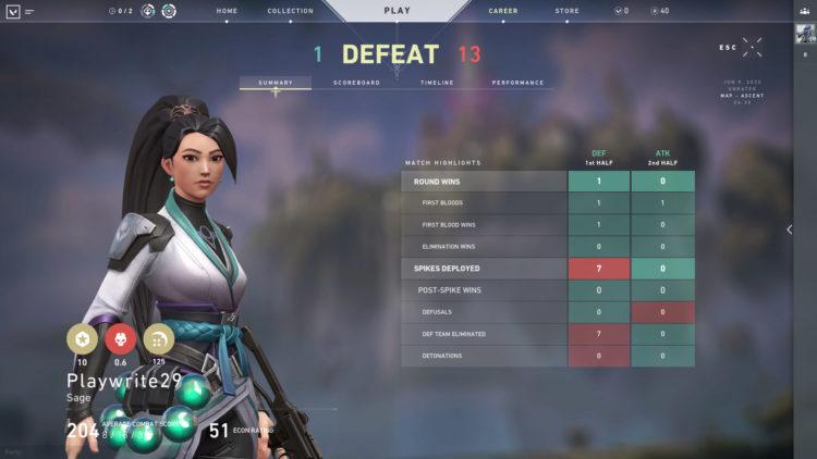Valorant Matchmaking Imbalance