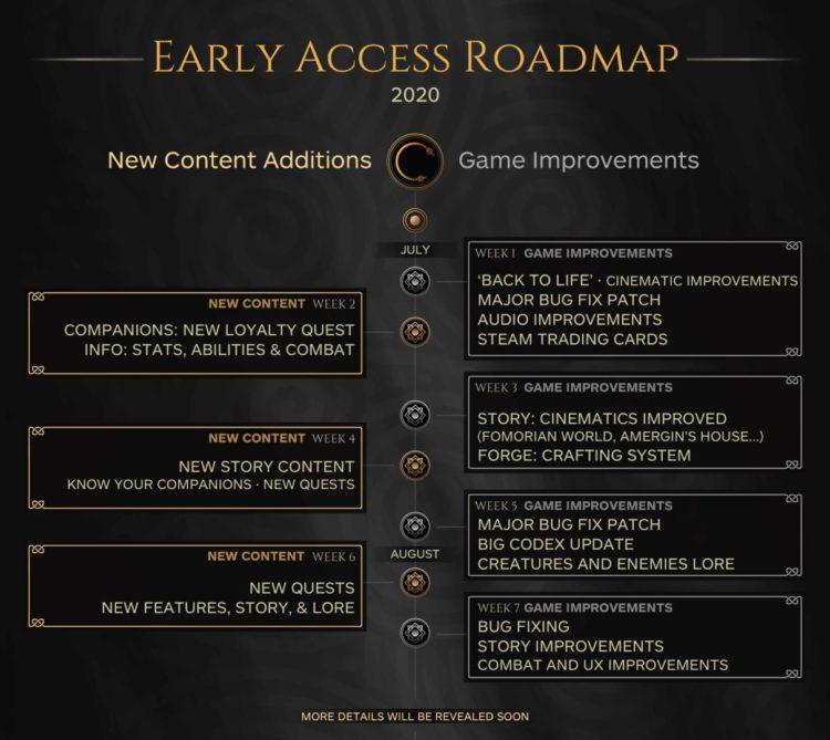 Waylanders Early Access Roadmap