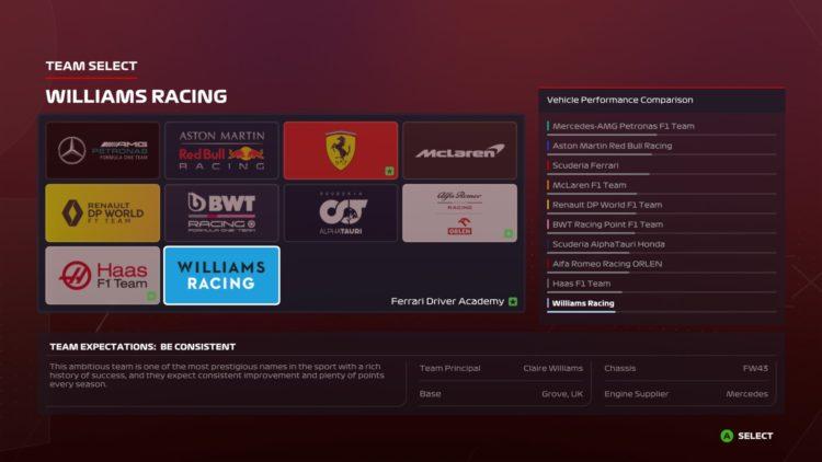 F1 2020 Driver Career Mycareer Mode Best Formula One Team 2