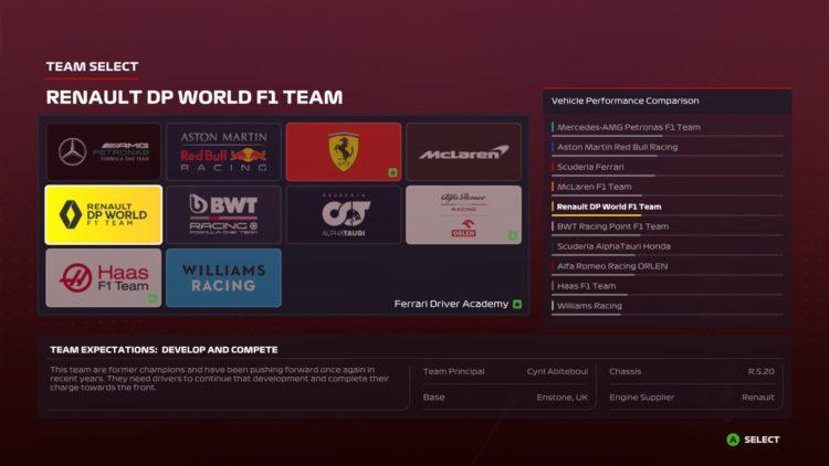 F1 2020 Driver Career Mycareer Mode Best Formula One Team 3
