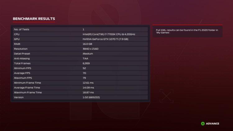F1trev Bm Results 2