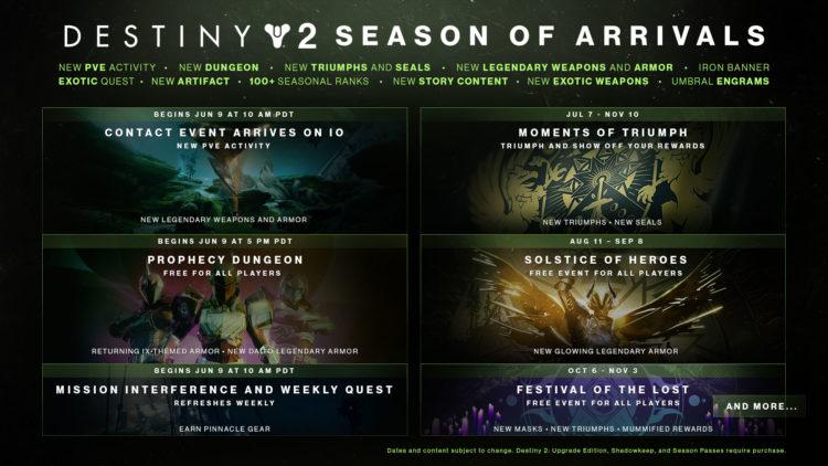 Destiny 2 Season 11 Updated Roadmap Beyond Light Bungie