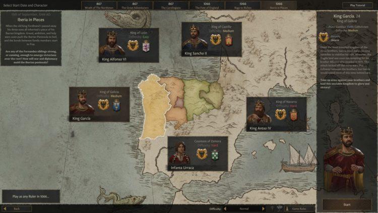 Crusader Kings Iii Crusader Kings 3 Guide Dynasty Dynasty Legacies Houses Cadet Branches 1