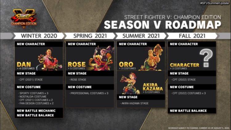 Street Fighter V Summer Update Stream